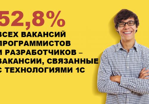 День карьеры в Волгограде — 2016