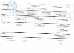 Расписание экзаменов и аттестаций с оценкой для магистрантов 1 курса (очно-заочная форма обучения)
